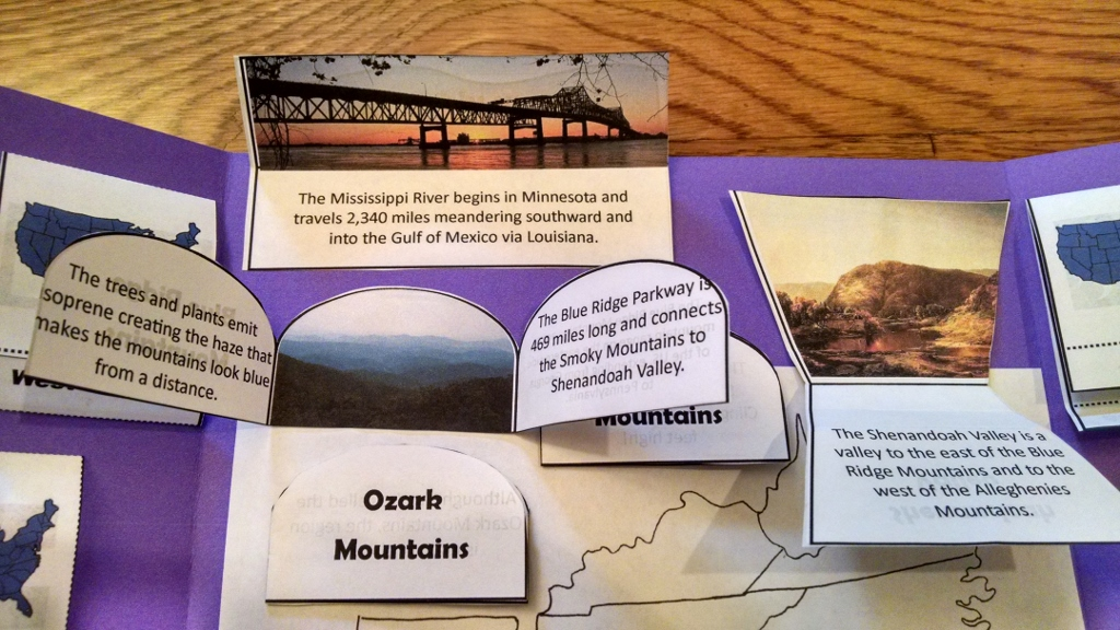 Southeastern States Lapbook – Part 2